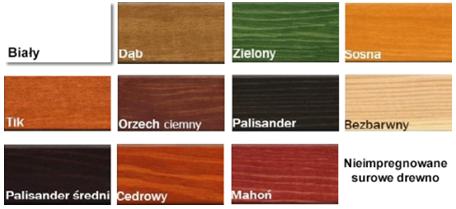 kolory impregnatu